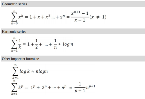 Commonly used Logarithms and Summations