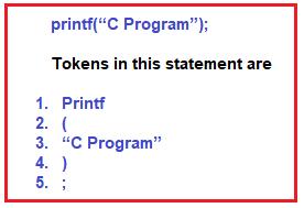 Tokens in C Program