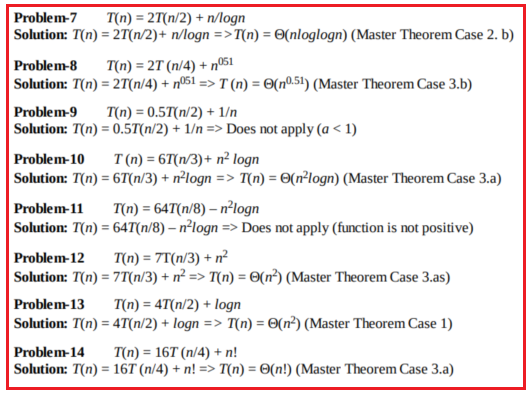 Divide and Conquer Master Theorem: Problems & Solutions