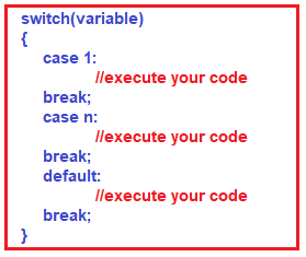 Syntax of switch statements in C