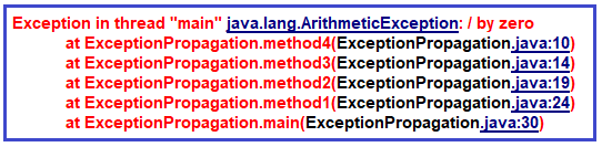 Exception Propagation in Java