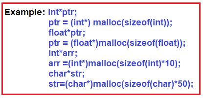 malloc() function in C