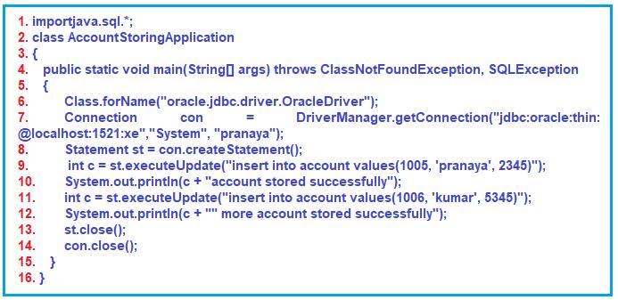 Steps to Design JDBC Applications in Java