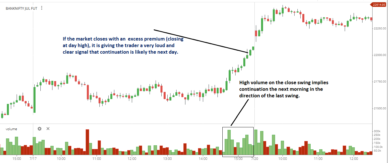 CLOSING SWING and VOLUME