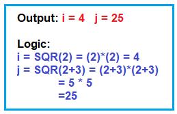 Macro Substitution Directives in C Language